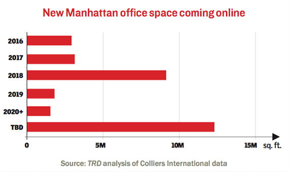 new-manhattan-office-space