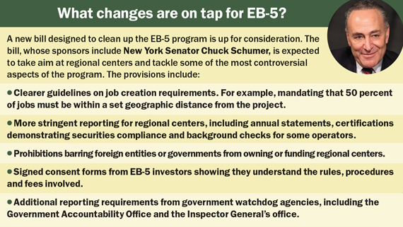 eb-5-changes