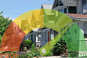Albany Houses and a good FICO credit score