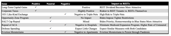 (Source: Mizuho Securities USA 3Q20 Earnings Preview, page 4)